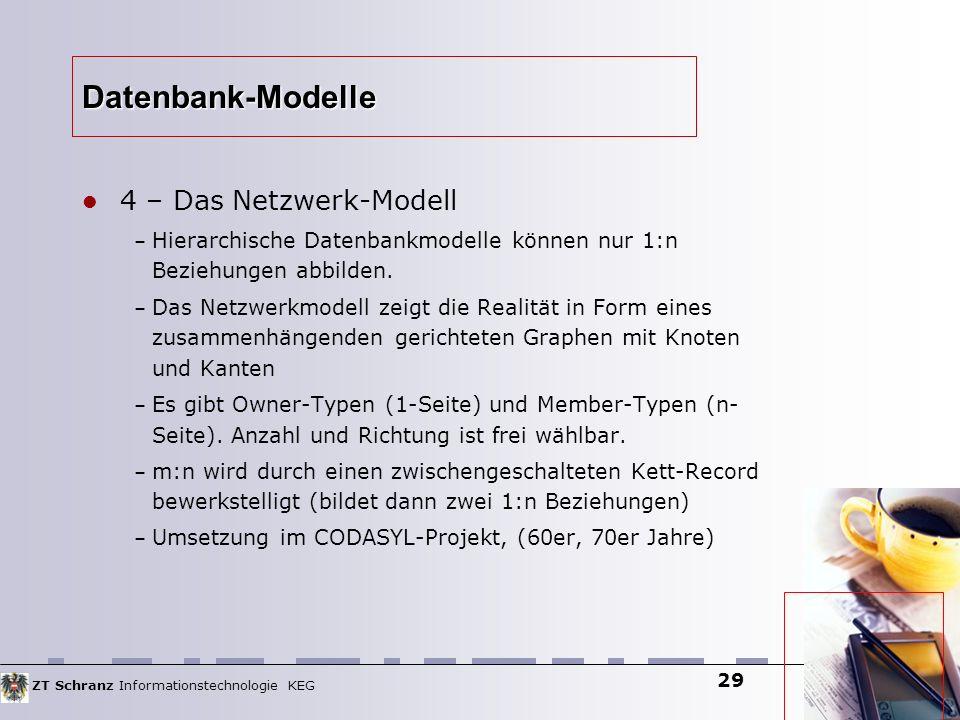 ZT Schranz Informationstechnologie KEG 29 Datenbank-Modelle 4 – Das Netzwerk-Modell – Hierarchische Datenbankmodelle können nur 1:n Beziehungen abbild