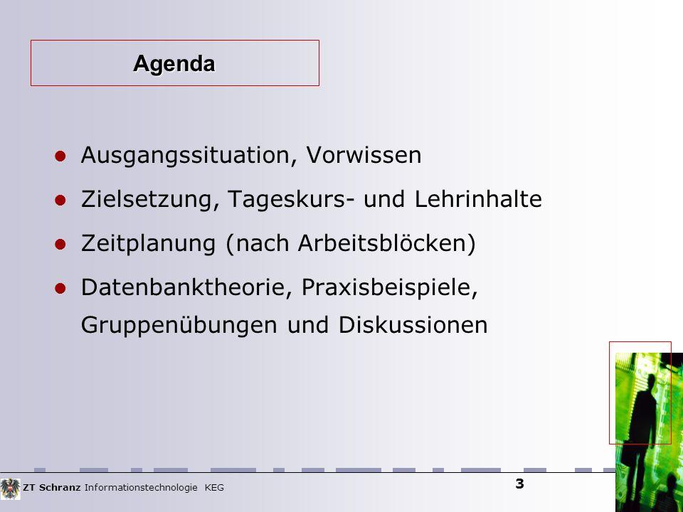 ZT Schranz Informationstechnologie KEG 3 Ausgangssituation, Vorwissen Zielsetzung, Tageskurs- und Lehrinhalte Zeitplanung (nach Arbeitsblöcken) Datenb
