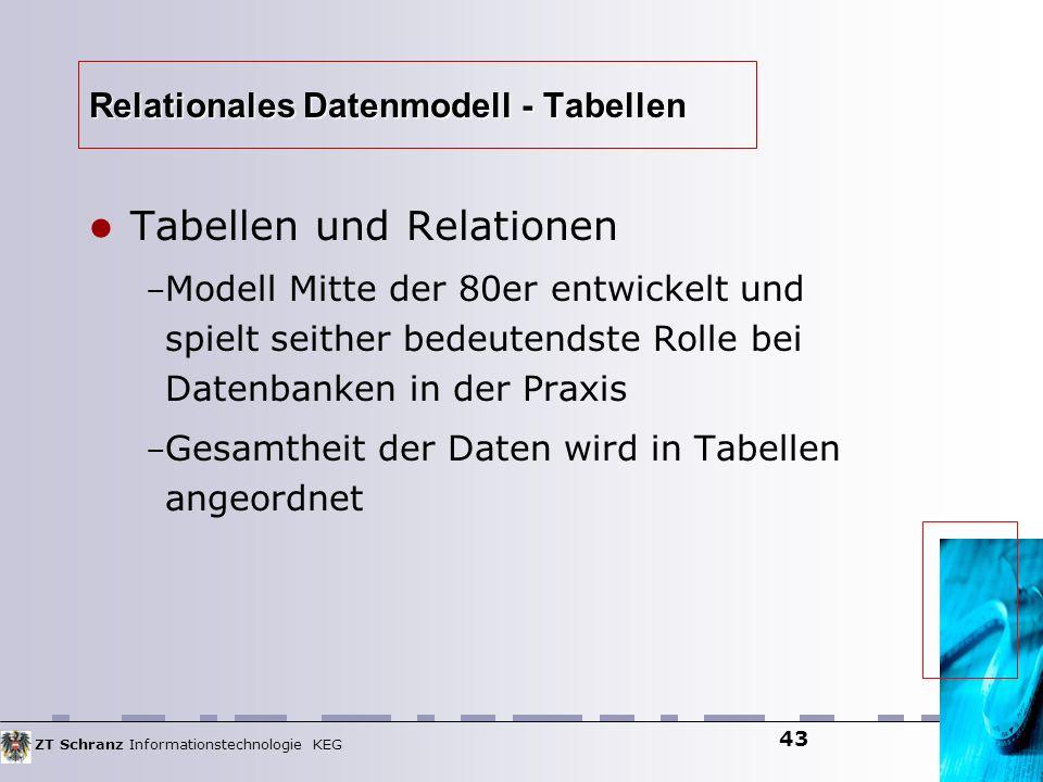 ZT Schranz Informationstechnologie KEG 43 Relationales Datenmodell - Tabellen Tabellen und Relationen – Modell Mitte der 80er entwickelt und spielt se