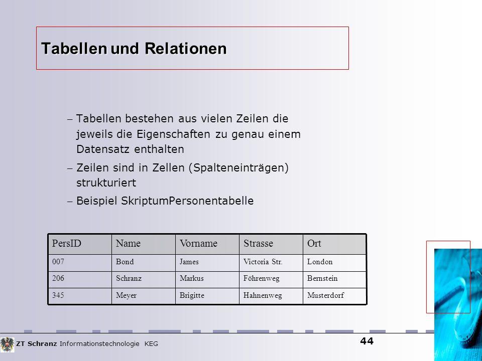 ZT Schranz Informationstechnologie KEG 44 Tabellen und Relationen – Tabellen bestehen aus vielen Zeilen die jeweils die Eigenschaften zu genau einem D