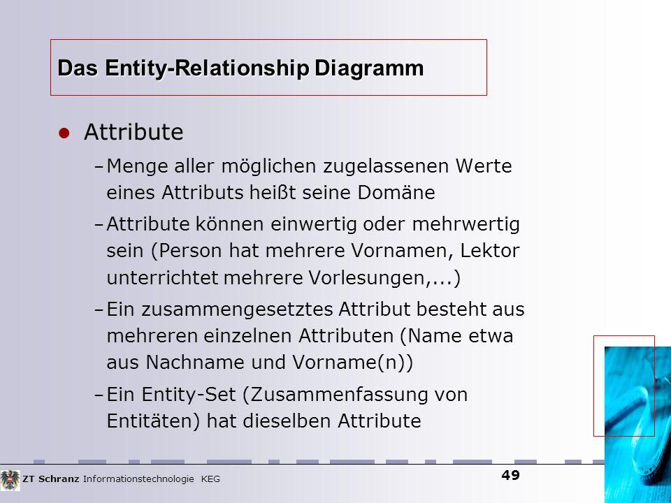 ZT Schranz Informationstechnologie KEG 49 Das Entity-Relationship Diagramm Attribute – Menge aller möglichen zugelassenen Werte eines Attributs heißt