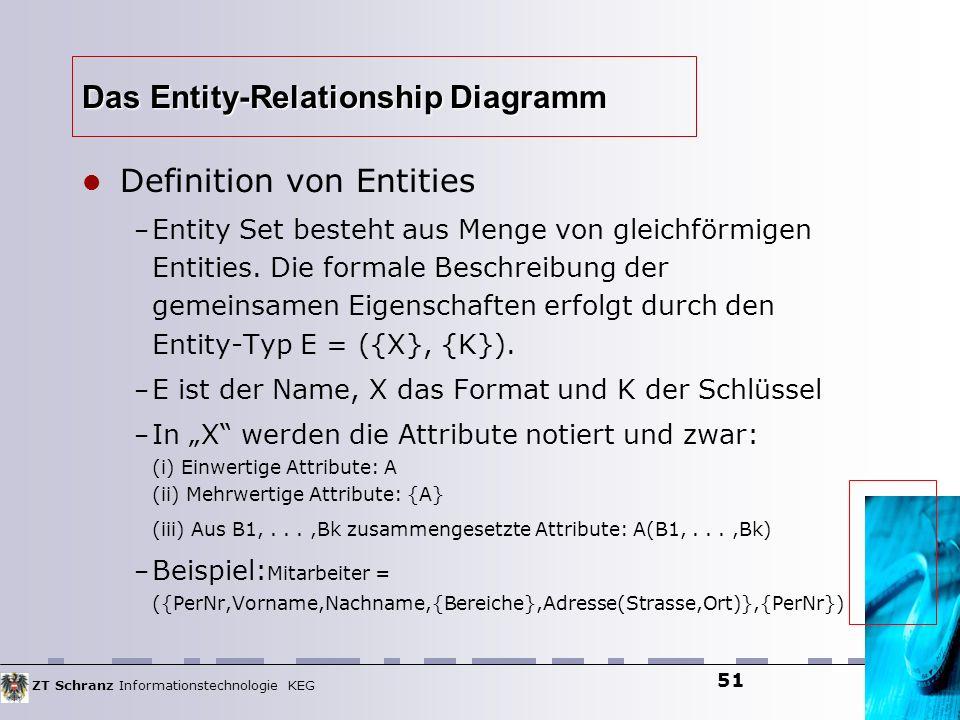 ZT Schranz Informationstechnologie KEG 51 Das Entity-Relationship Diagramm Definition von Entities – Entity Set besteht aus Menge von gleichförmigen E