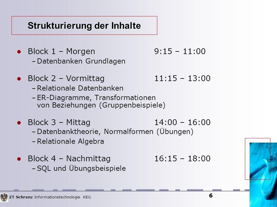 ZT Schranz Informationstechnologie KEG 6 Block 1 – Morgen9:15 – 11:00 – Datenbanken Grundlagen Block 2 – Vormittag 11:15 – 13:00 – Relationale Datenbanken – ER-Diagramme, Transformationen von Beziehungen (Gruppenbeispiele) Block 3 – Mittag 14:00 – 16:00 – Datenbanktheorie, Normalformen (Übungen) – Relationale Algebra Block 4 – Nachmittag 16:15 – 18:00 – SQL und Übungsbeispiele Strukturierung der Inhalte