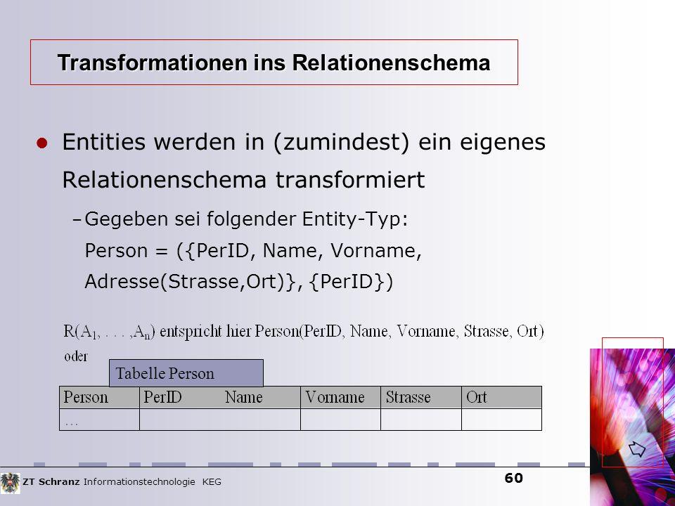 ZT Schranz Informationstechnologie KEG 60 Entities werden in (zumindest) ein eigenes Relationenschema transformiert – Gegeben sei folgender Entity-Typ