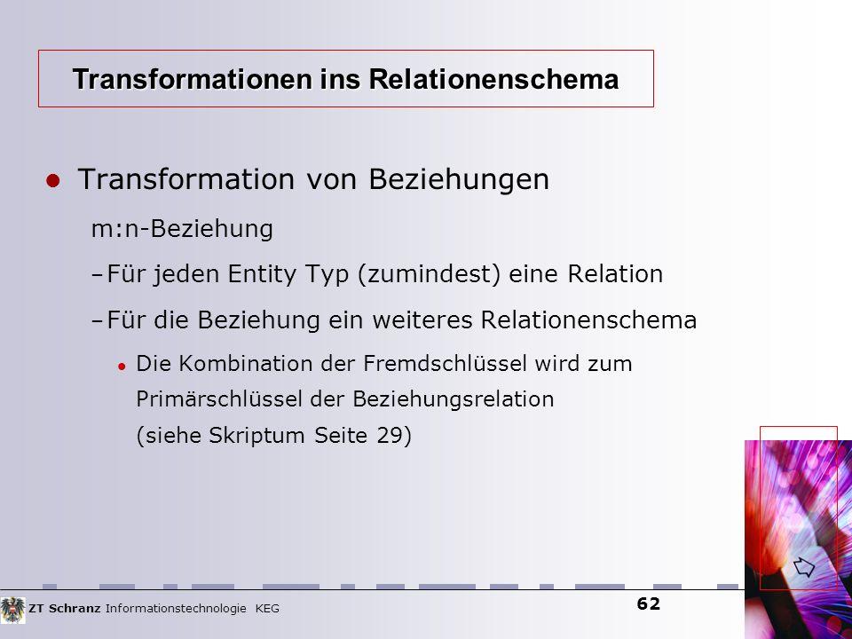 ZT Schranz Informationstechnologie KEG 62 Transformation von Beziehungen m:n-Beziehung – Für jeden Entity Typ (zumindest) eine Relation – Für die Bezi