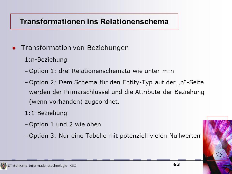ZT Schranz Informationstechnologie KEG 63 Transformation von Beziehungen 1:n-Beziehung – Option 1: drei Relationenschemata wie unter m:n – Option 2: D