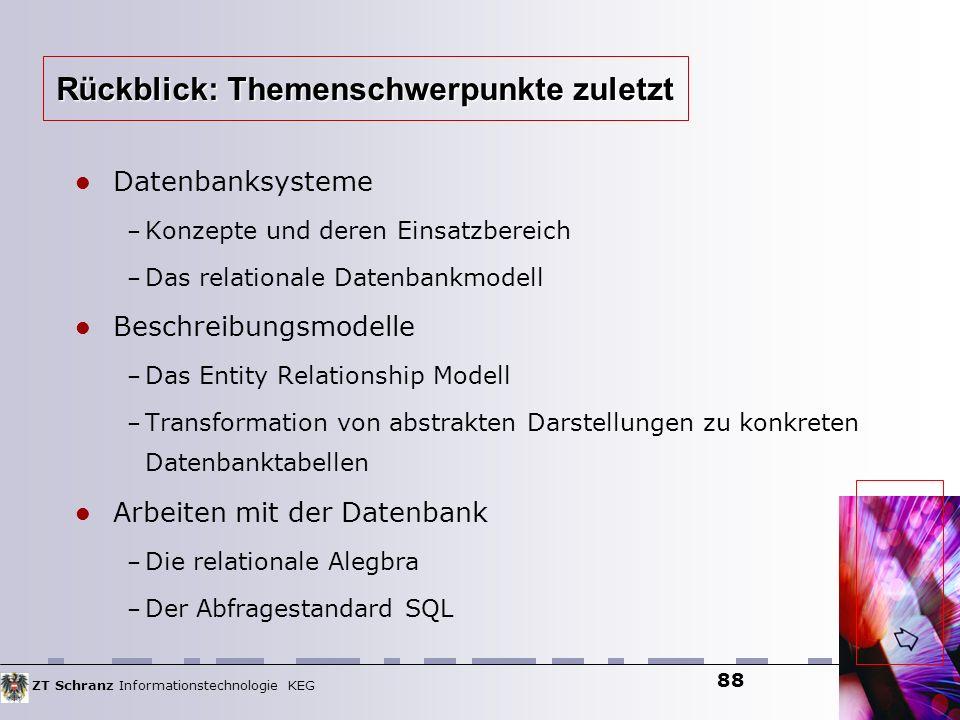 ZT Schranz Informationstechnologie KEG 88 Datenbanksysteme – Konzepte und deren Einsatzbereich – Das relationale Datenbankmodell Beschreibungsmodelle