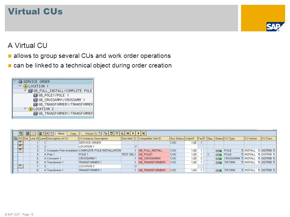© SAP 2007 / Page 19 Virtual CUs A Virtual CU allows to group several CUs and work order operations can be linked to a technical object during order c