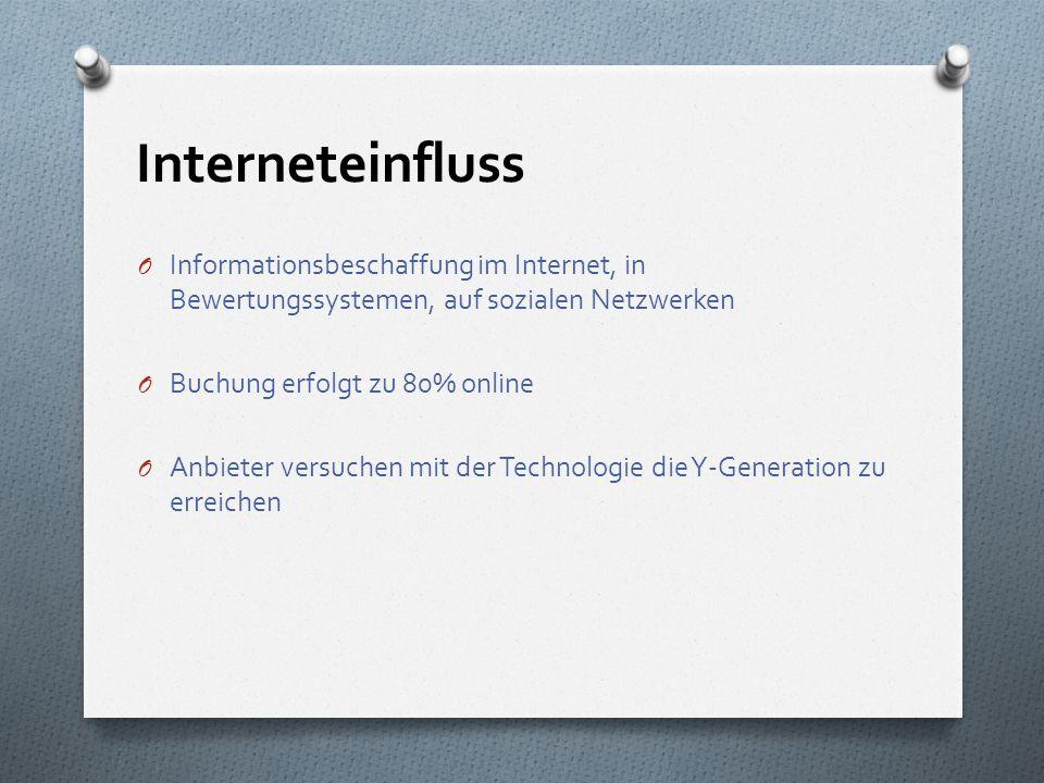Interneteinfluss O Informationsbeschaffung im Internet, in Bewertungssystemen, auf sozialen Netzwerken O Buchung erfolgt zu 80% online O Anbieter vers
