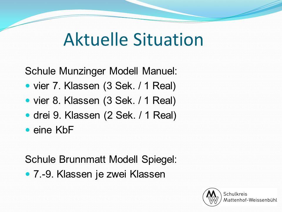 Aktuelle Situation Schule Munzinger Modell Manuel: vier 7. Klassen (3 Sek. / 1 Real) vier 8. Klassen (3 Sek. / 1 Real) drei 9. Klassen (2 Sek. / 1 Rea