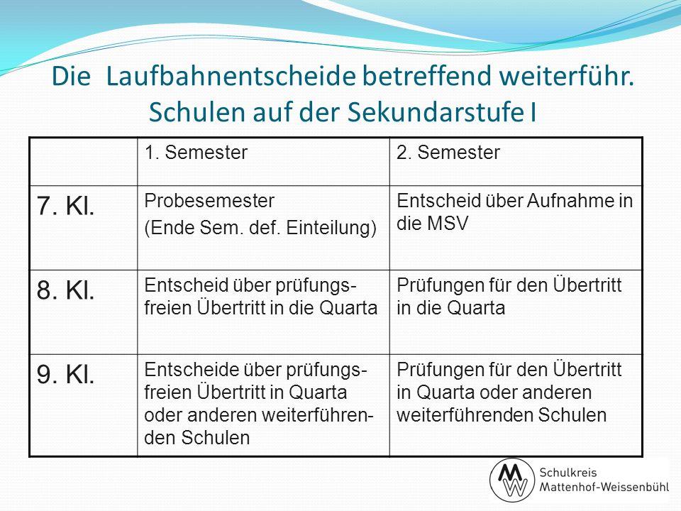 Mittelschulvorbereitung (MSV) Die Mittelschulvorbereitung umfasst als Erweiterung und Vertiefung des obligatorischen Unterrichts Ziele und Inhalte der Fächer Deutsch, Französisch, Mathematik und Natur-Mensch-Mitwelt.
