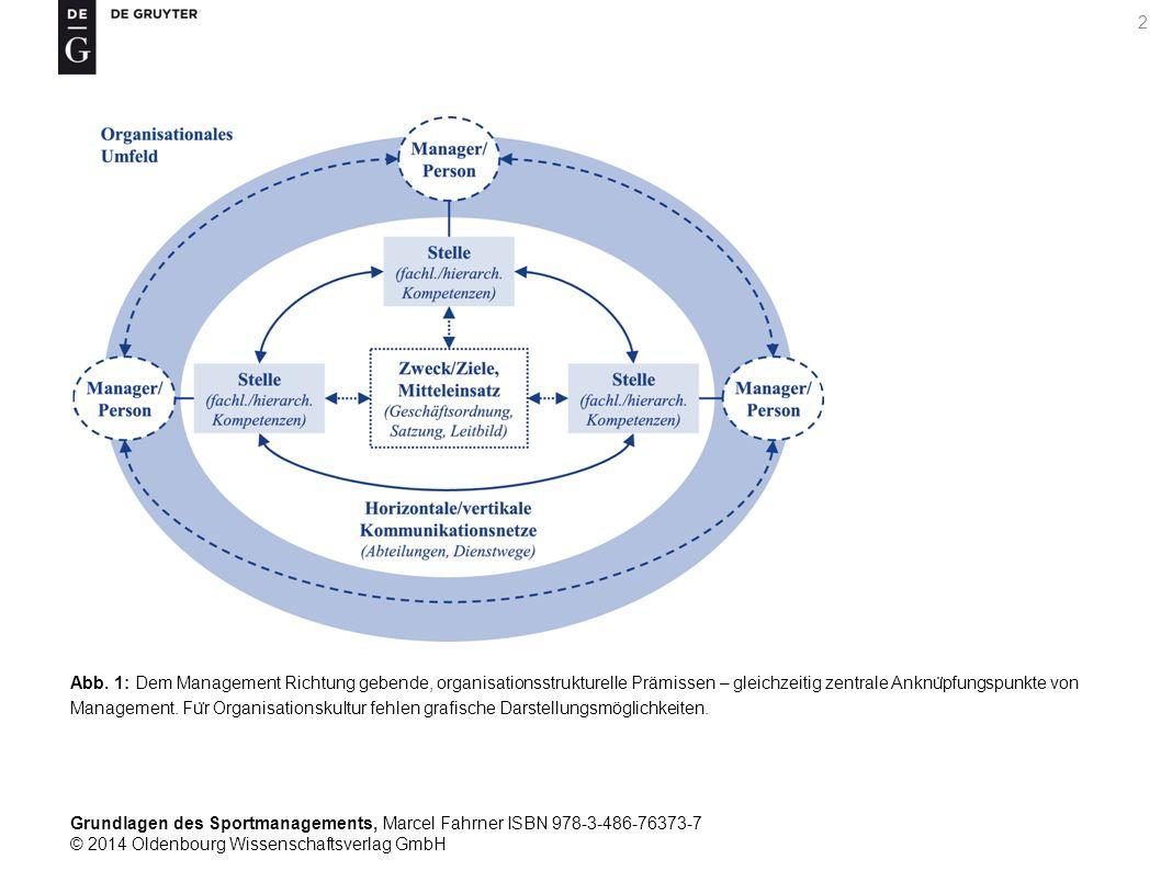 Grundlagen des Sportmanagements, Marcel Fahrner ISBN 978-3-486-76373-7 © 2014 Oldenbourg Wissenschaftsverlag GmbH 23 Abb.