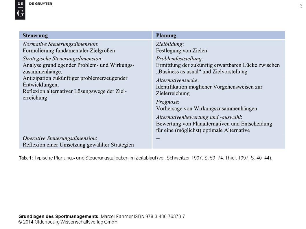Grundlagen des Sportmanagements, Marcel Fahrner ISBN 978-3-486-76373-7 © 2014 Oldenbourg Wissenschaftsverlag GmbH 24 Tab.