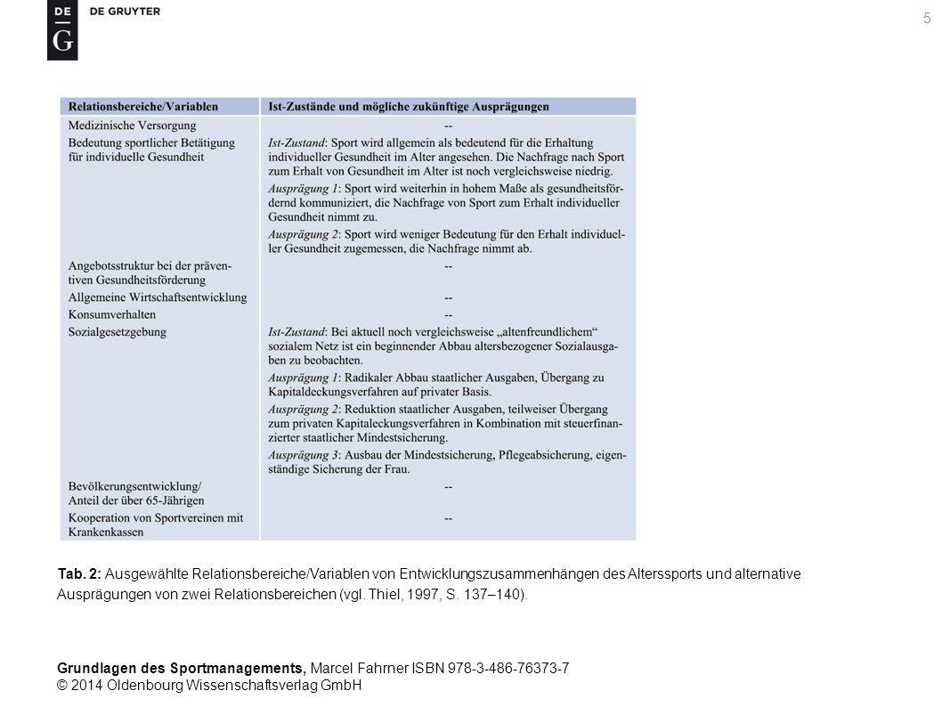 Grundlagen des Sportmanagements, Marcel Fahrner ISBN 978-3-486-76373-7 © 2014 Oldenbourg Wissenschaftsverlag GmbH 16 Tab.