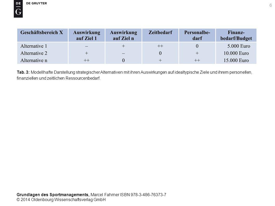 Grundlagen des Sportmanagements, Marcel Fahrner ISBN 978-3-486-76373-7 © 2014 Oldenbourg Wissenschaftsverlag GmbH 27 Tab.