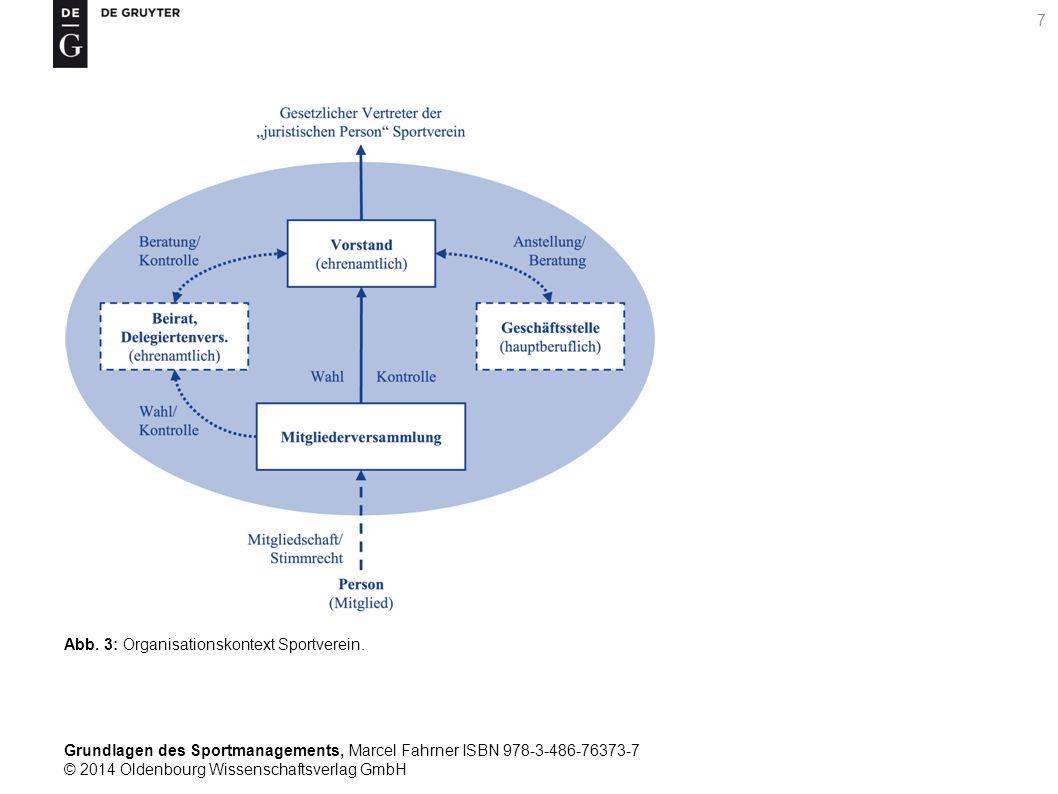 Grundlagen des Sportmanagements, Marcel Fahrner ISBN 978-3-486-76373-7 © 2014 Oldenbourg Wissenschaftsverlag GmbH 18 Abb.