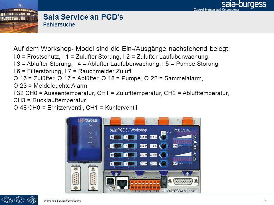 12 Workshop Service Fehlersuche Saia Service an PCD's Fehlersuche Auf dem Workshop- Model sind die Ein-/Ausgänge nachstehend belegt: I 0 = Frostschutz