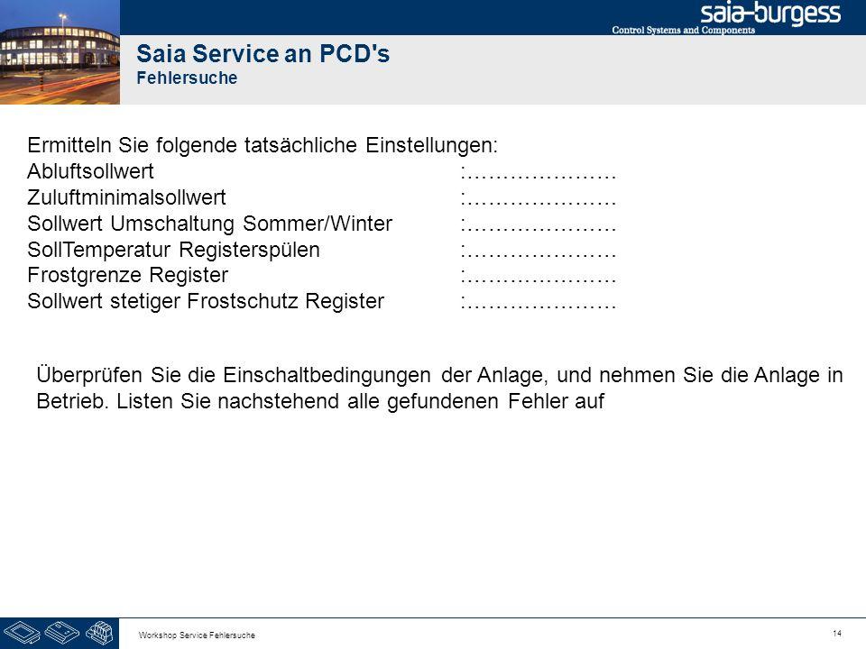 14 Workshop Service Fehlersuche Saia Service an PCD's Fehlersuche Ermitteln Sie folgende tatsächliche Einstellungen: Abluftsollwert :………………… Zuluftmin
