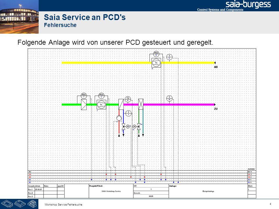 4 Workshop Service Fehlersuche Saia Service an PCD's Fehlersuche Folgende Anlage wird von unserer PCD gesteuert und geregelt.