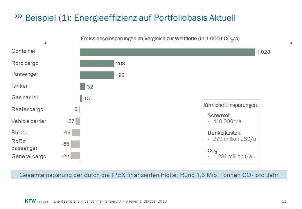 11Energieeffizienz in der Schiffsfinanzierung / Bremen 1.