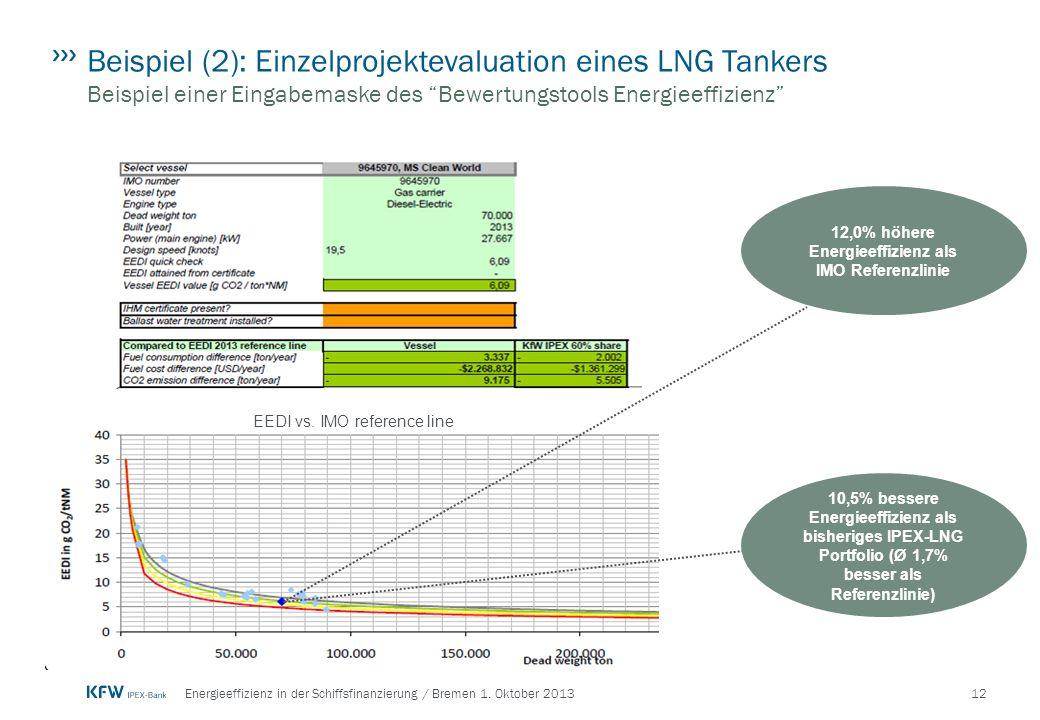 12Energieeffizienz in der Schiffsfinanzierung / Bremen 1.