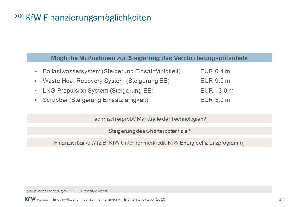 14Energieeffizienz in der Schiffsfinanzierung / Bremen 1.