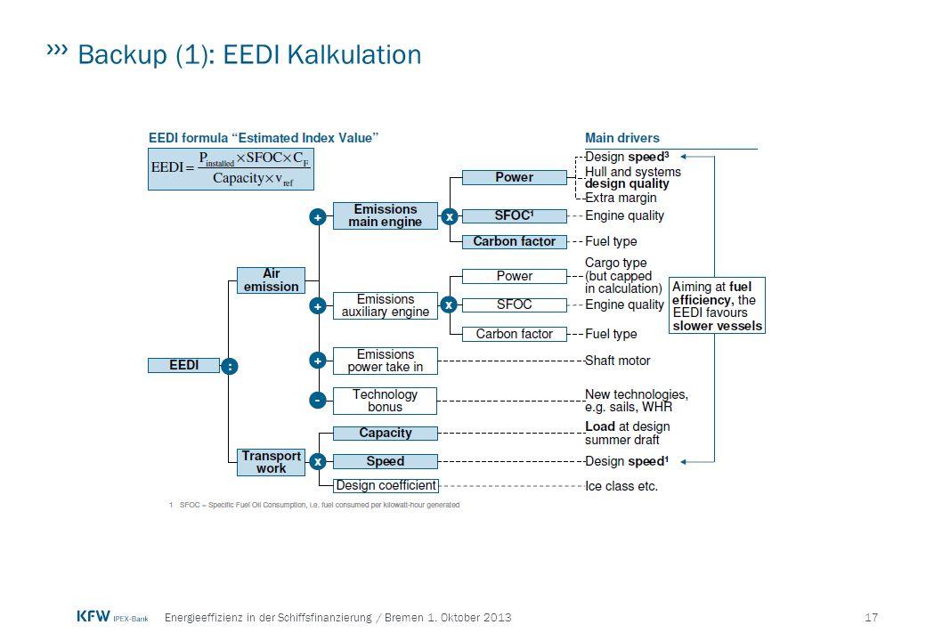 17Energieeffizienz in der Schiffsfinanzierung / Bremen 1. Oktober 2013 Backup (1): EEDI Kalkulation