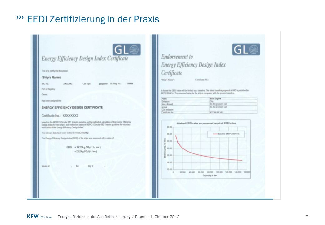 7Energieeffizienz in der Schiffsfinanzierung / Bremen 1.
