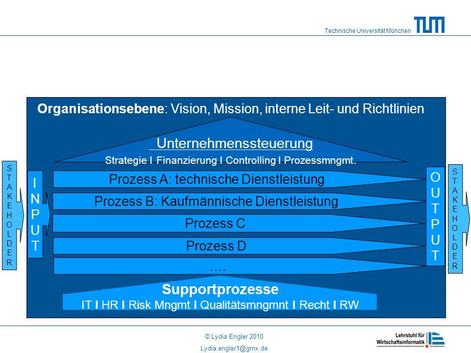 Technische Universität München © Lydia Engler 2010 Lydia.engler1@gmx.de Organisationsebene: Vision, Mission, interne Leit- und Richtlinien Unternehmenssteuerung Strategie I Finanzierung I Controlling I Prozessmngmt.
