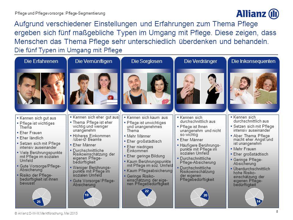 8 © Allianz D-M-M,Marktforschung, Mai 2013 Die SorglosenDie Vernünftigen Die ErfahrenenDie VerdrängerDie Inkonsequenten Aufgrund verschiedener Einstel