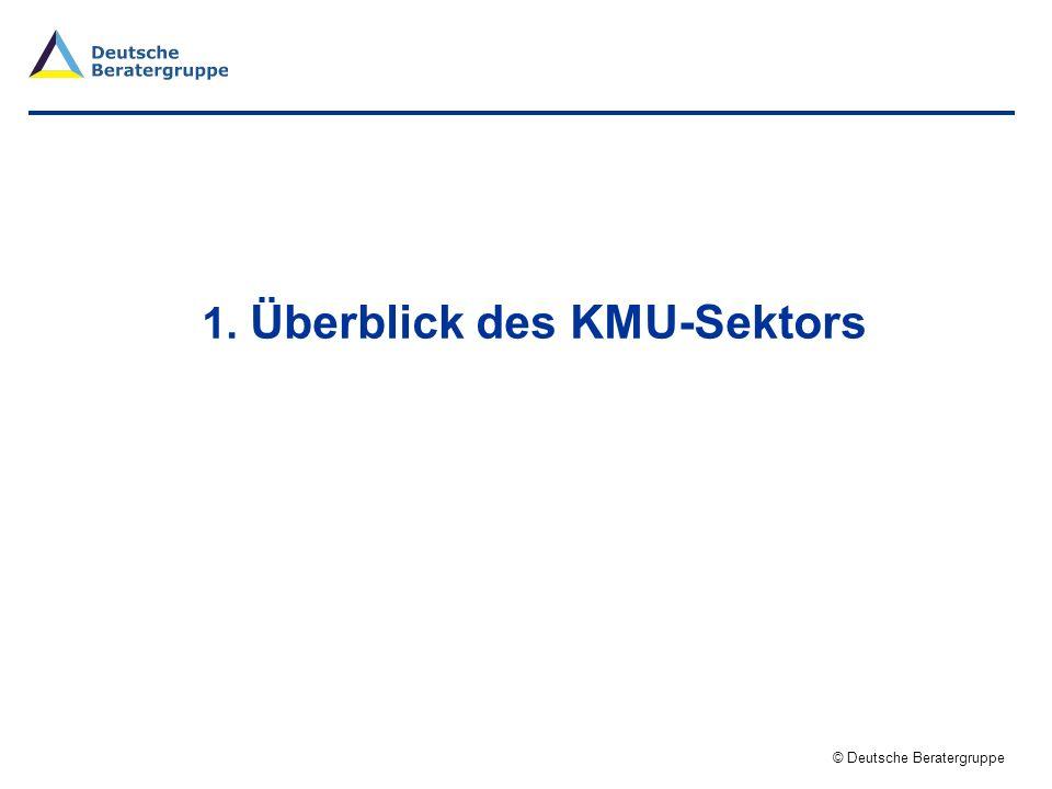 © Deutsche Beratergruppe Definition KMU 4 UnternehmensklasseAnzahl MitarbeiterVerknüp- fung Umsatz, jährlich Mio.