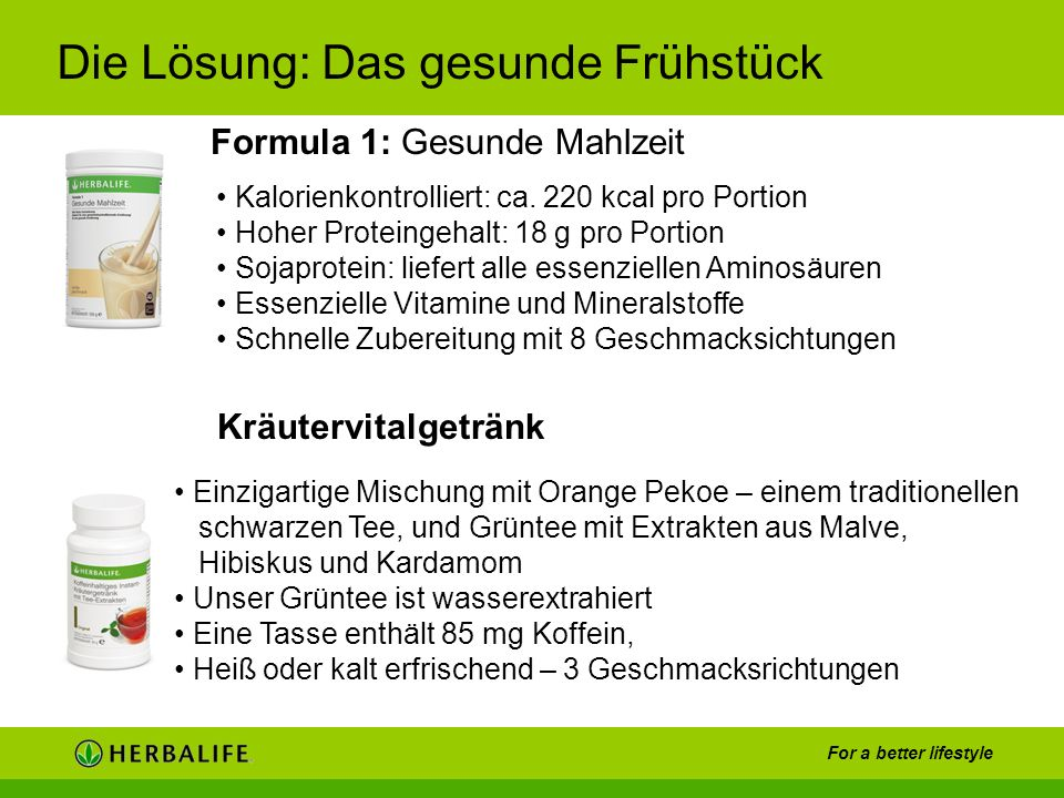 For a better lifestyle Die Lösung: Das gesunde Frühstück Formula 1: Gesunde Mahlzeit Kalorienkontrolliert: ca. 220 kcal pro Portion Hoher Proteingehal
