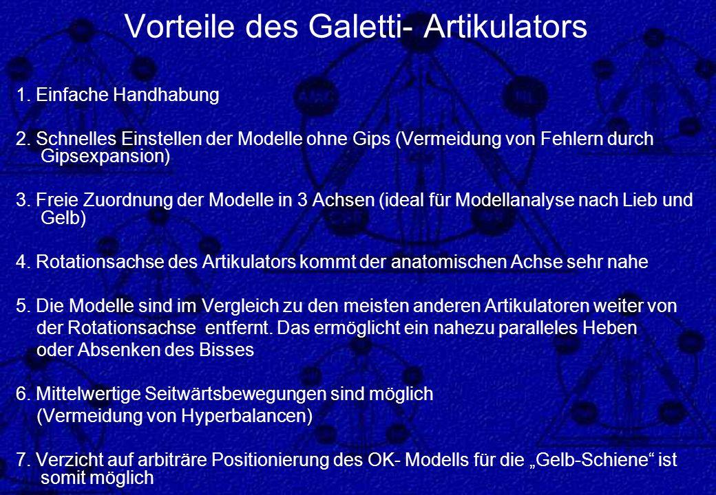 Vorteile des Galetti- Artikulators 1. Einfache Handhabung 2. Schnelles Einstellen der Modelle ohne Gips (Vermeidung von Fehlern durch Gipsexpansion) 3