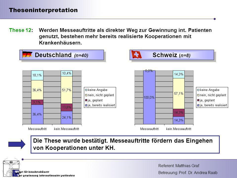 Referent: Betreuung: Prof. Dr. Andrea Raab Theseninterpretation Die These wurde bestätigt. Messeauftritte fördern das Eingehen von Kooperationen unter