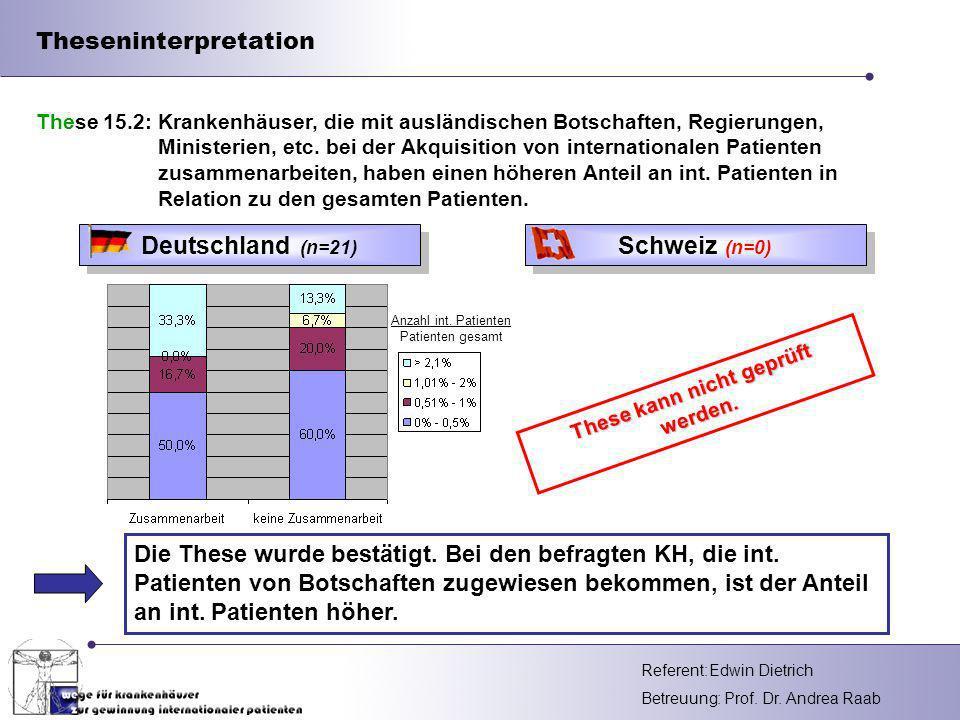 Referent: Betreuung: Prof. Dr. Andrea Raab Theseninterpretation Die These wurde bestätigt. Bei den befragten KH, die int. Patienten von Botschaften zu
