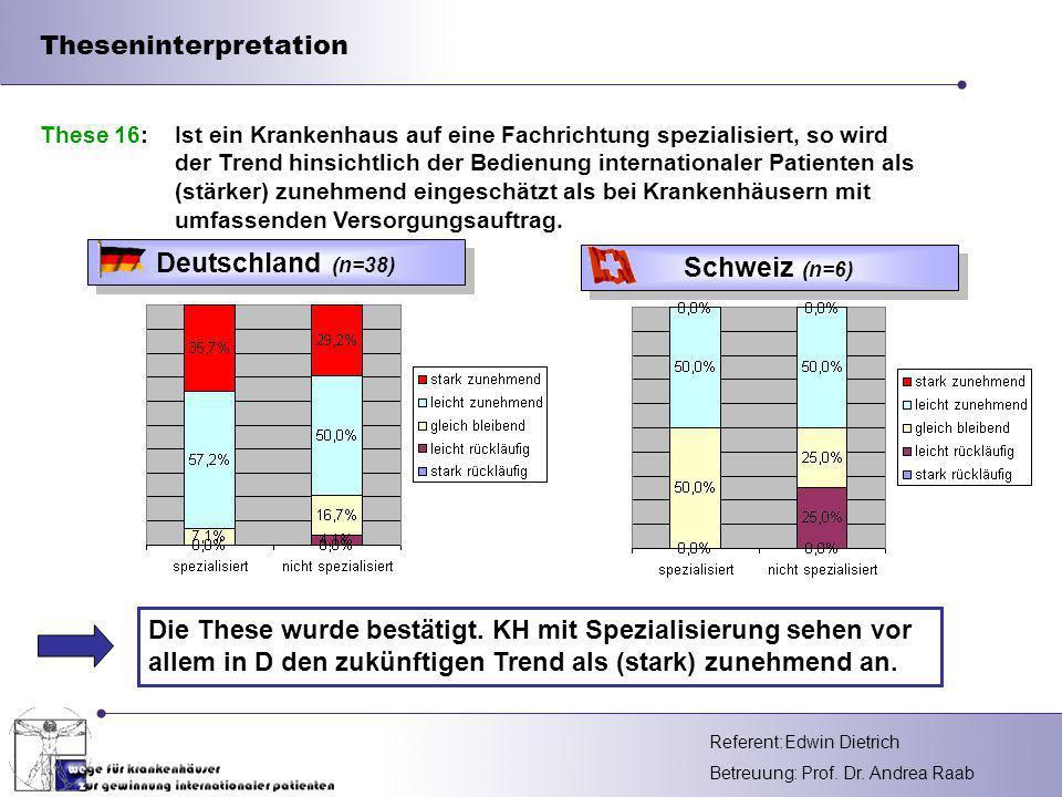 Referent: Betreuung: Prof. Dr. Andrea Raab Theseninterpretation Die These wurde bestätigt. KH mit Spezialisierung sehen vor allem in D den zukünftigen