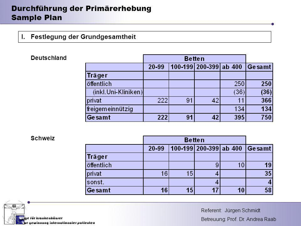 Referent: Betreuung: Prof.Dr.