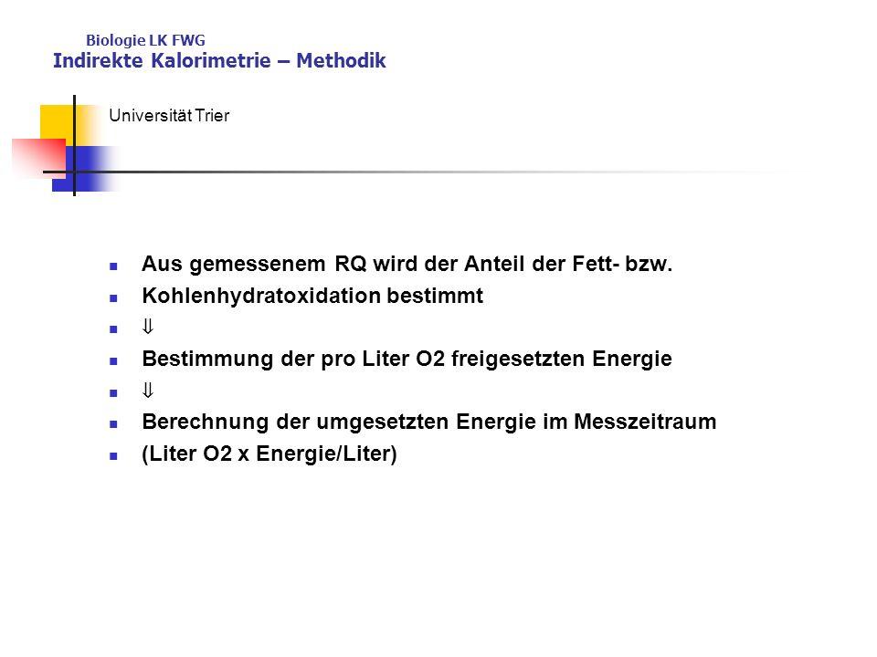 Biologie LK FWG Universität Trier Indirekte Kalorimetrie – Methodik Aus gemessenem RQ wird der Anteil der Fett- bzw. Kohlenhydratoxidation bestimmt Be