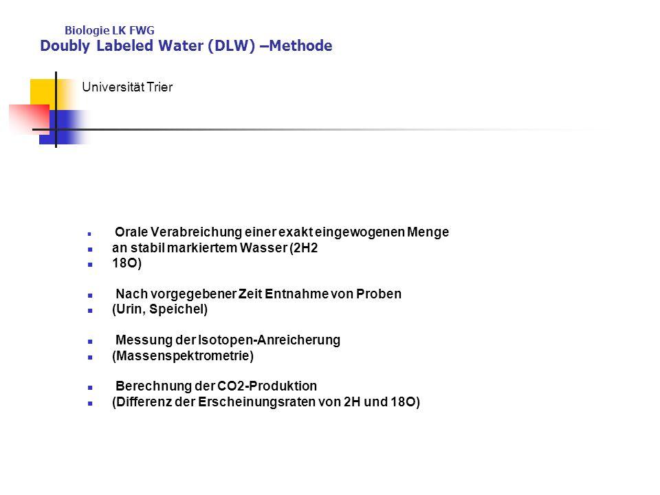 Biologie LK FWG Universität Trier Doubly Labeled Water (DLW) –Methode Orale Verabreichung einer exakt eingewogenen Menge an stabil markiertem Wasser (2H2 18O) Nach vorgegebener Zeit Entnahme von Proben (Urin, Speichel) Messung der Isotopen-Anreicherung (Massenspektrometrie) Berechnung der CO2-Produktion (Differenz der Erscheinungsraten von 2H und 18O)