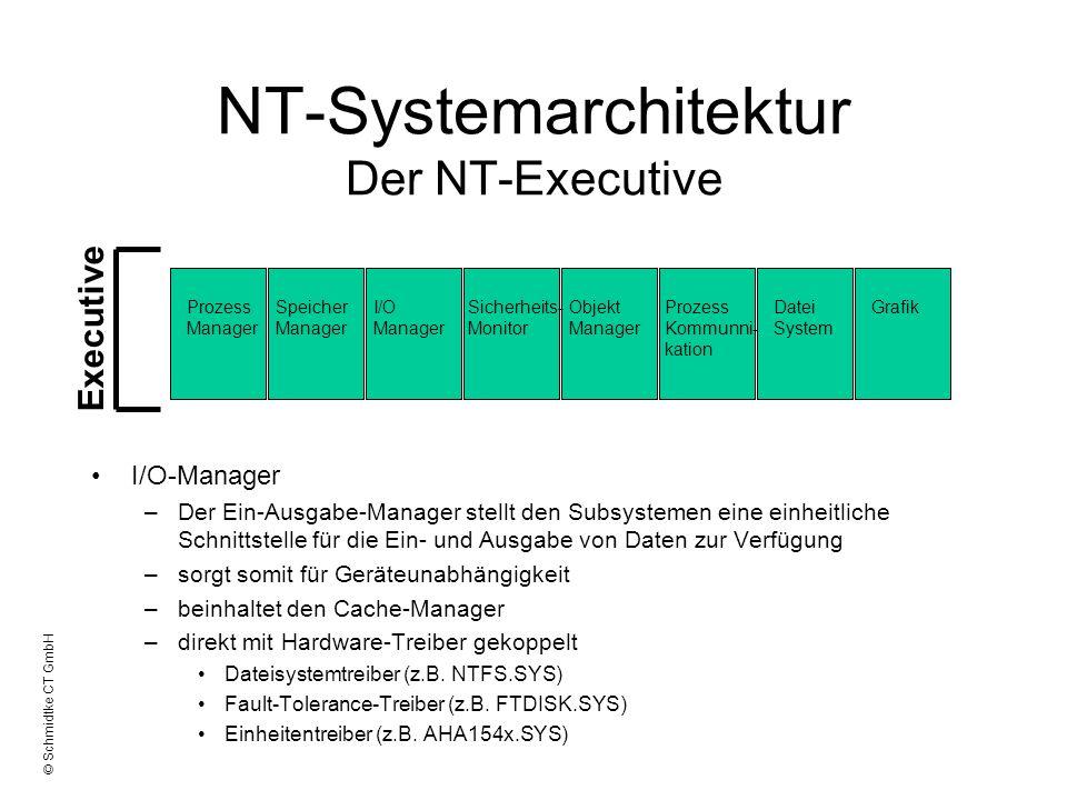 © Schmidtke CT GmbH NT-Systemarchitektur Der NT-Executive I/O-Manager –Der Ein-Ausgabe-Manager stellt den Subsystemen eine einheitliche Schnittstelle