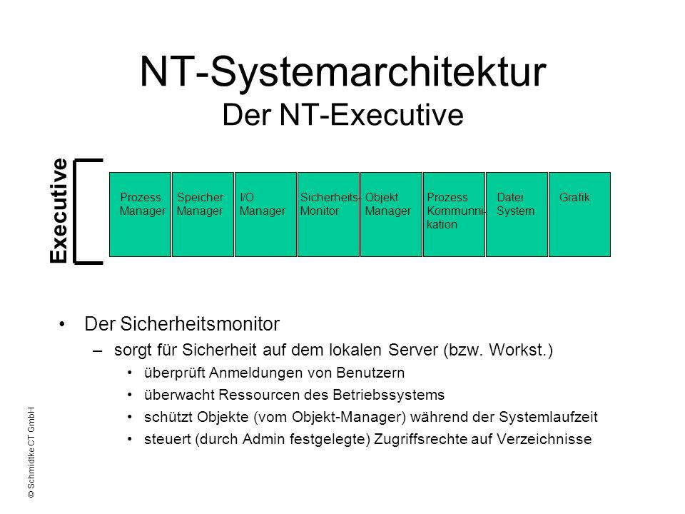 © Schmidtke CT GmbH NT-Systemarchitektur Der NT-Executive Der Sicherheitsmonitor –sorgt für Sicherheit auf dem lokalen Server (bzw. Workst.) überprüft