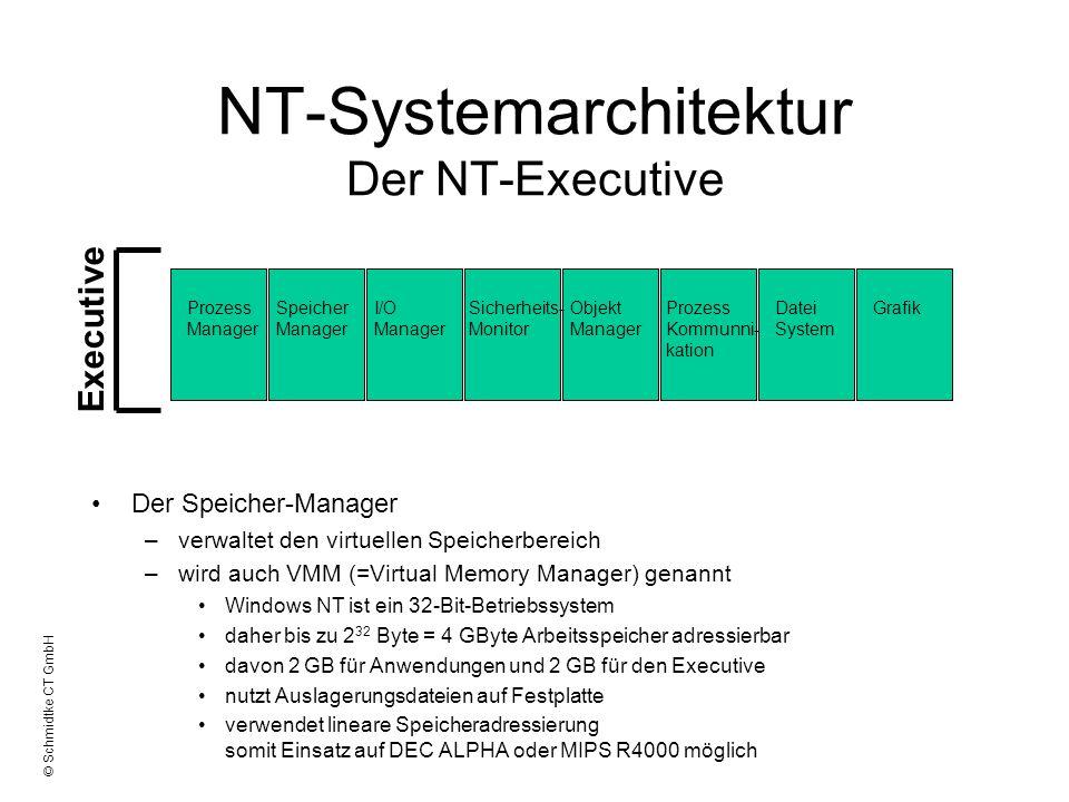 © Schmidtke CT GmbH NT-Systemarchitektur Der NT-Executive Der Speicher-Manager –verwaltet den virtuellen Speicherbereich –wird auch VMM (=Virtual Memo