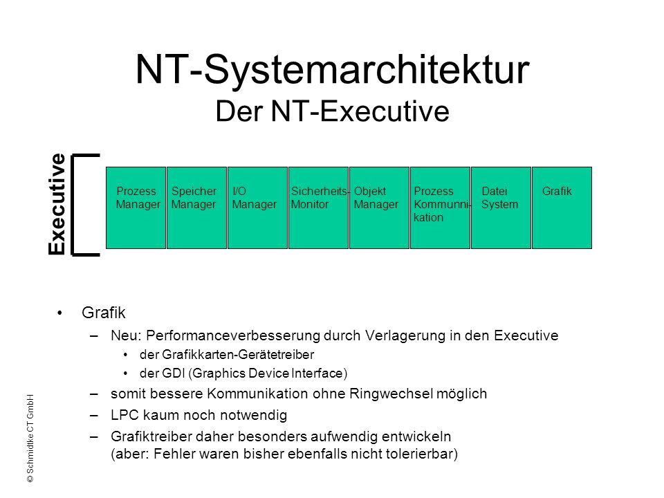 © Schmidtke CT GmbH NT-Systemarchitektur Der NT-Executive Grafik –Neu: Performanceverbesserung durch Verlagerung in den Executive der Grafikkarten-Ger