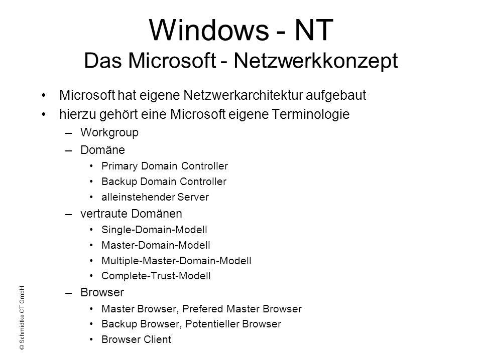 © Schmidtke CT GmbH Windows - NT Das Microsoft - Netzwerkkonzept Microsoft hat eigene Netzwerkarchitektur aufgebaut hierzu gehört eine Microsoft eigen