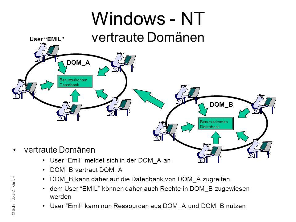 © Schmidtke CT GmbH Windows - NT vertraute Domänen vertraute Domänen User Emil meldet sich in der DOM_A an DOM_B vertraut DOM_A DOM_B kann daher auf d
