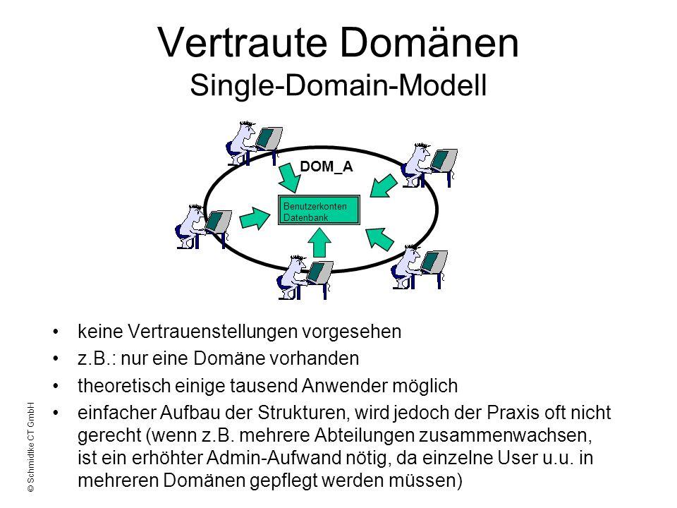 © Schmidtke CT GmbH Vertraute Domänen Single-Domain-Modell keine Vertrauenstellungen vorgesehen z.B.: nur eine Domäne vorhanden theoretisch einige tau