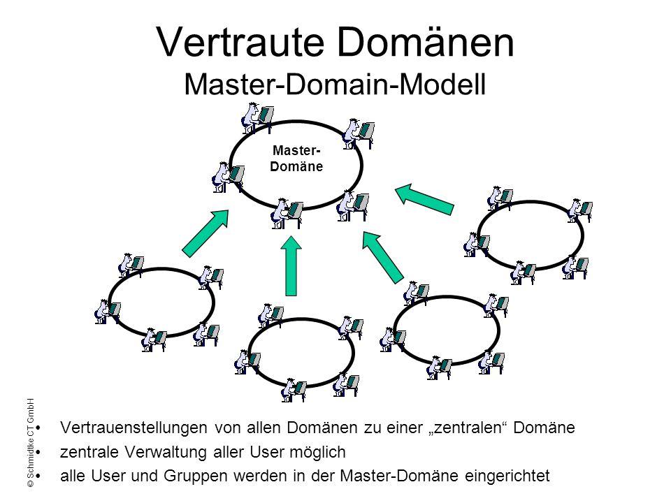 © Schmidtke CT GmbH Vertraute Domänen Master-Domain-Modell Vertrauenstellungen von allen Domänen zu einer zentralen Domäne zentrale Verwaltung aller U