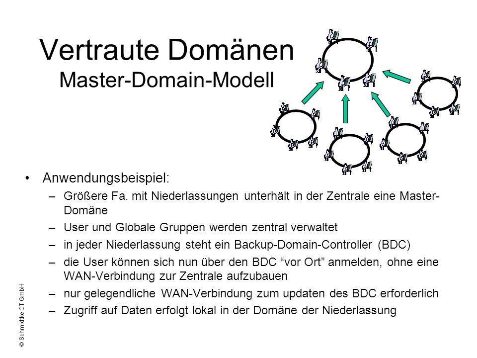 © Schmidtke CT GmbH Vertraute Domänen Master-Domain-Modell Anwendungsbeispiel: –Größere Fa. mit Niederlassungen unterhält in der Zentrale eine Master-