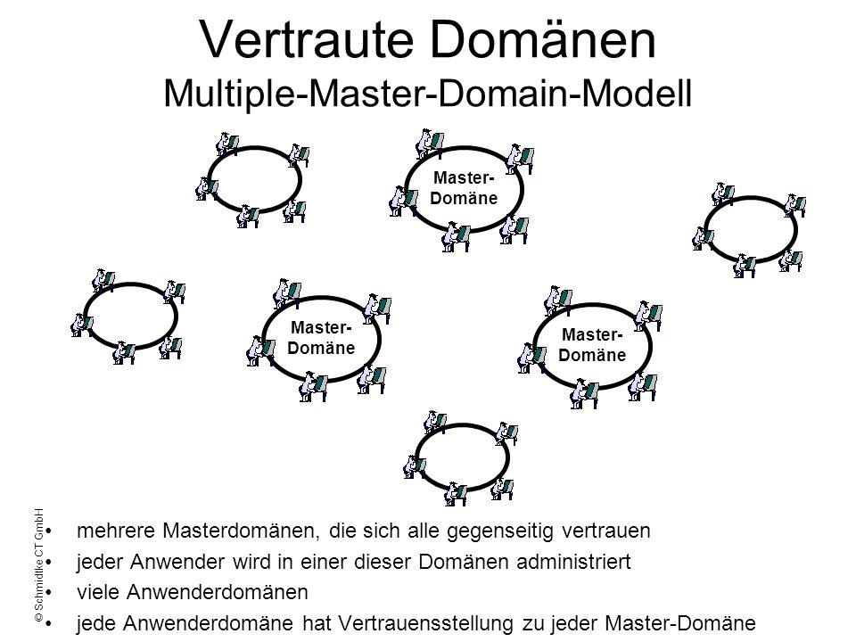 © Schmidtke CT GmbH Vertraute Domänen Multiple-Master-Domain-Modell mehrere Masterdomänen, die sich alle gegenseitig vertrauen jeder Anwender wird in