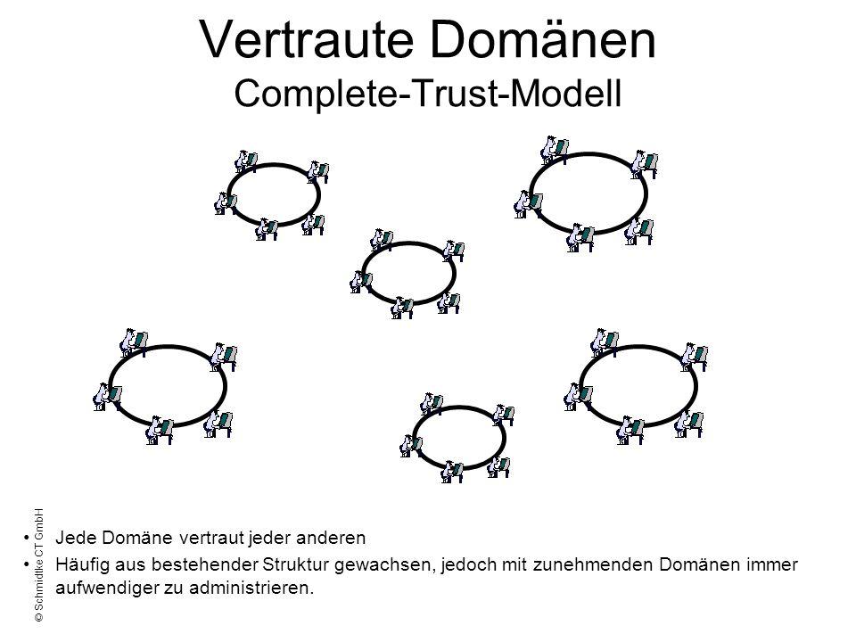 © Schmidtke CT GmbH Vertraute Domänen Complete-Trust-Modell Jede Domäne vertraut jeder anderen Häufig aus bestehender Struktur gewachsen, jedoch mit z